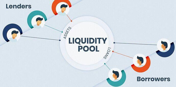 LiqudityPools_2