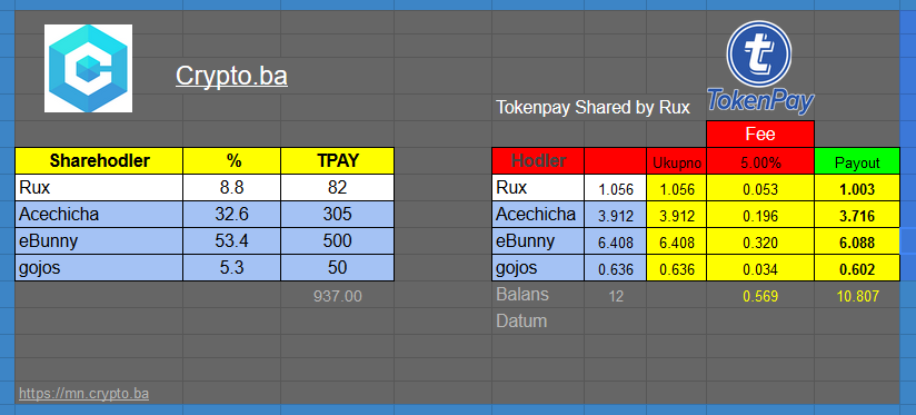 tpay%20shared%20stake1