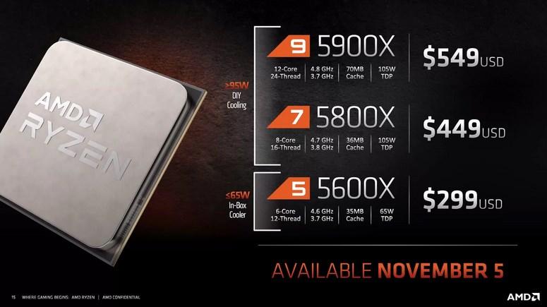 AMD Ryzen 5000_2